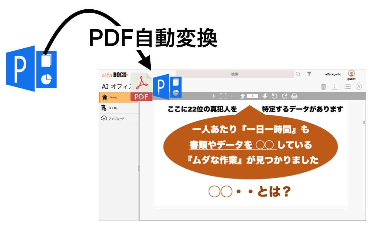 PDF自動変換