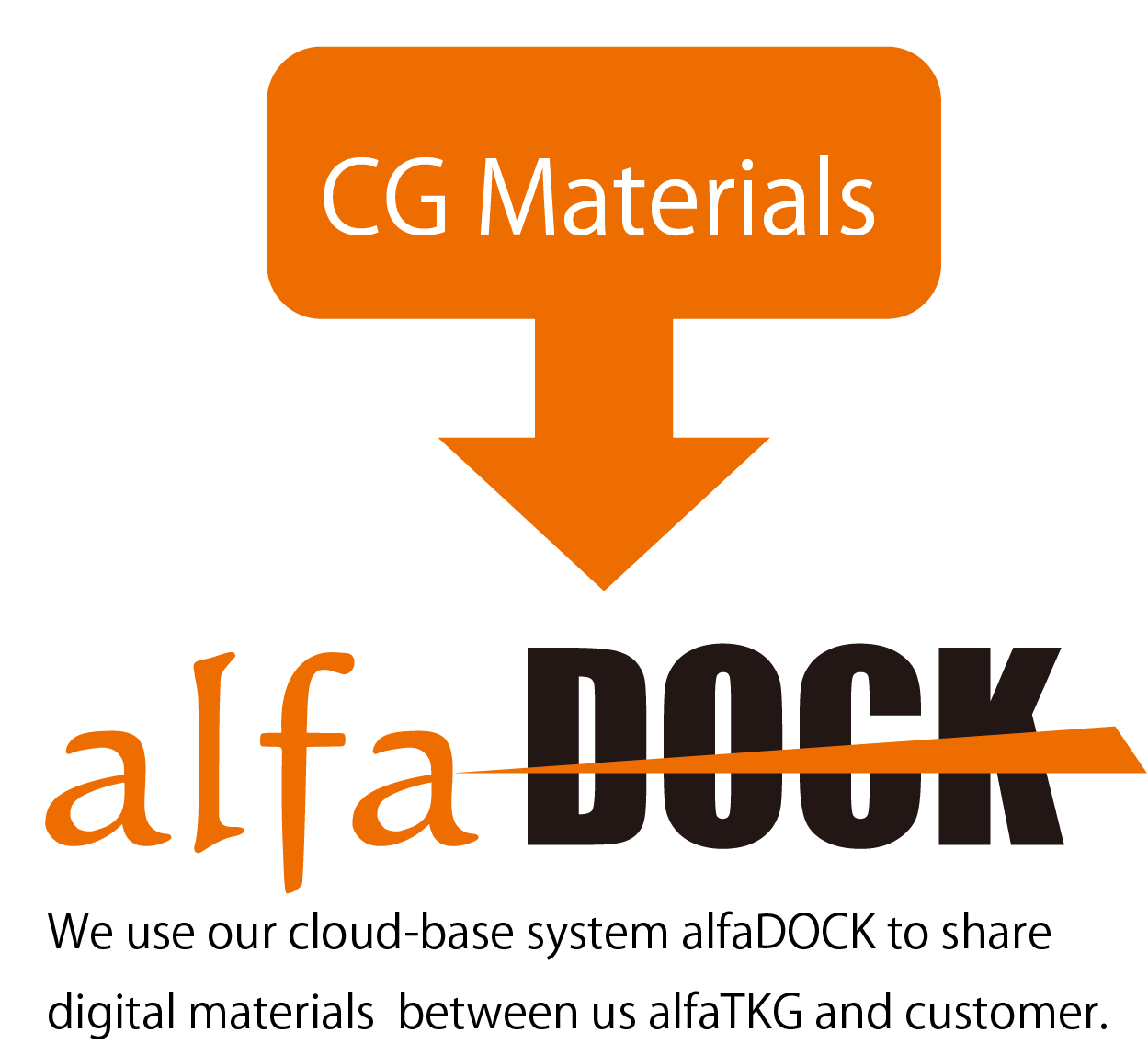 CGmaterials