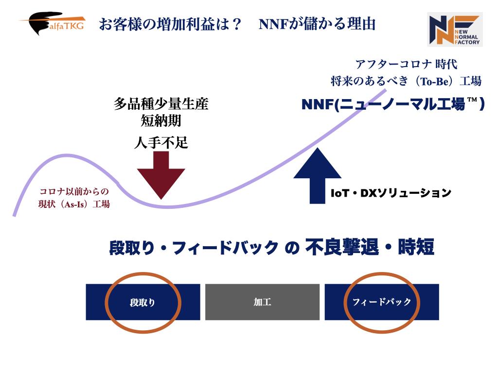 IoT_DX_PDF.003