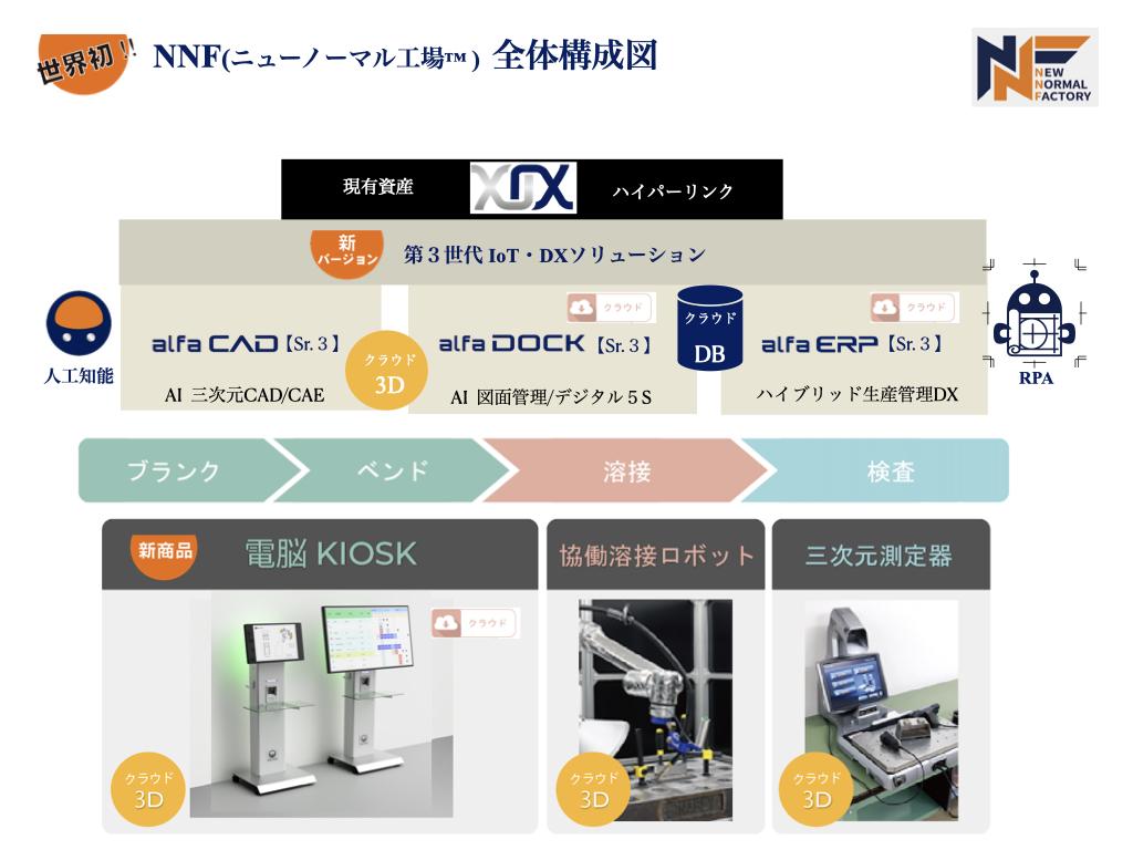IoT_DX_PDF.004