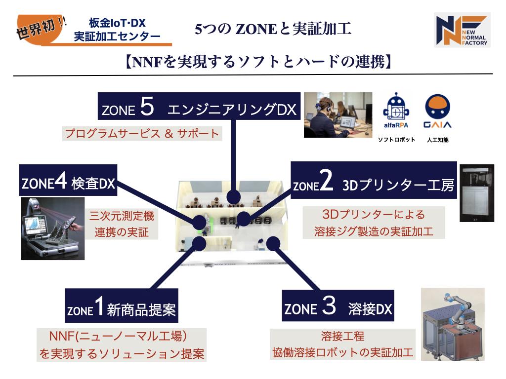 IoT_DX_PDF.006