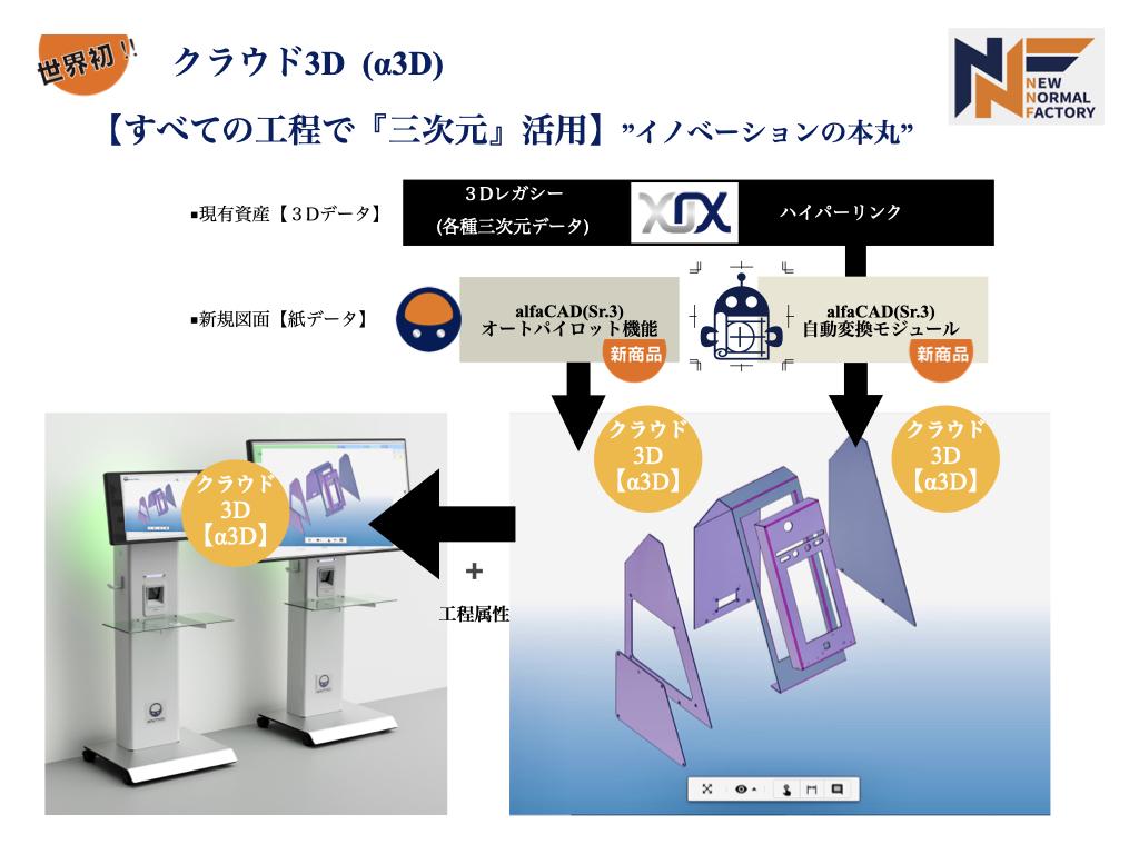 IoT_DX_PDF.010